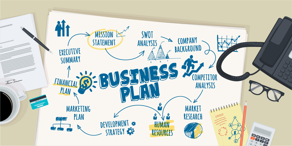 7 Steps to Develop a Business Plan for your Business