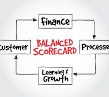 A Balanced Scorecard Can Help Achieve Profitable Growth of Your Business