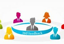 A 360 Degree Feedback Develops Better Internal Leaders & Efficient Employees