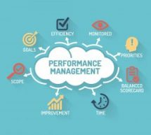 Importance of Performance Management Systems