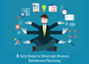 4 Key Steps to Strategic Human Resources Planning !